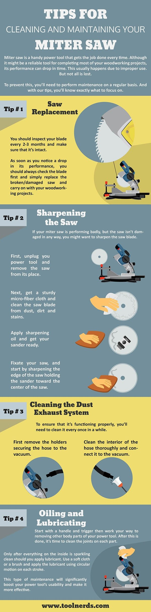 Tips for Cleaning and Maintaining Your Miter Saw