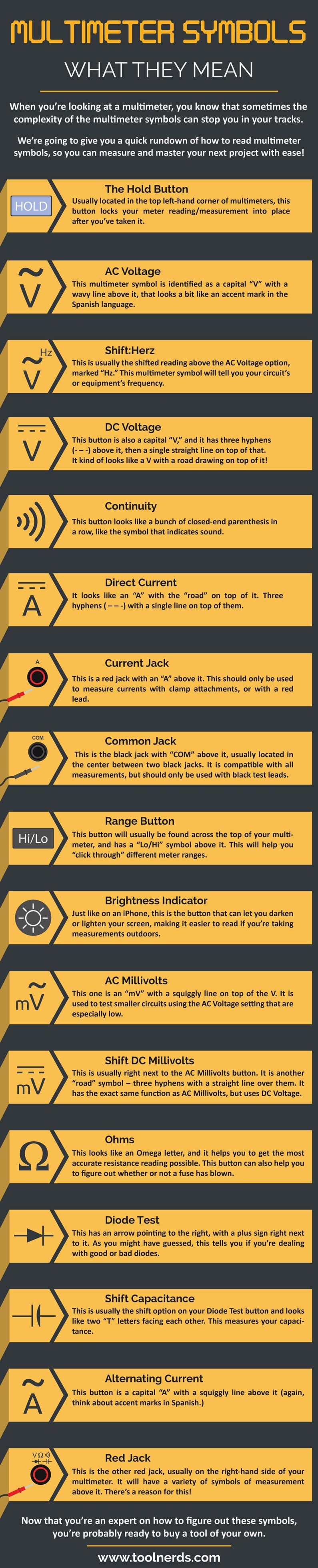 Multimeter symbols and what they mean tool nerds multimeter symbols infographic biocorpaavc Image collections