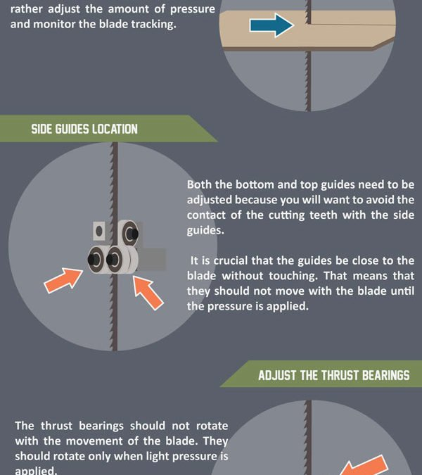 How to Set Up a Bandsaw (Simple Guide)