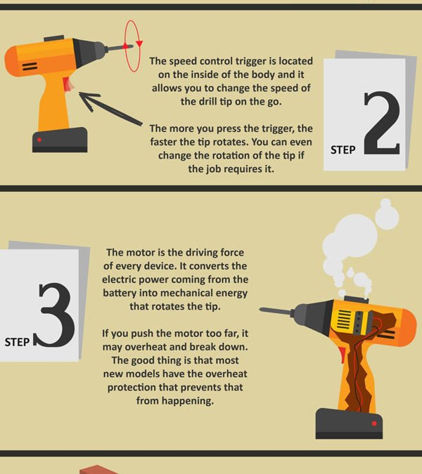 How Does a Cordless Drill Work?